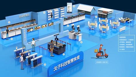 校园智慧食堂管理系统 团餐管理系统